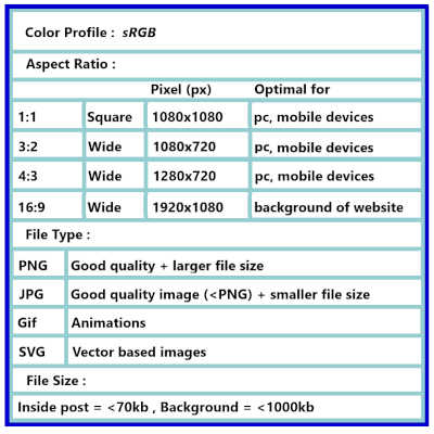chart on image optimization